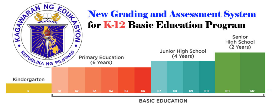 DepEd Announces New Grading And Assessment System For K 12